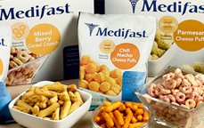 Medifast Complete Kit