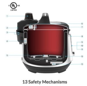 the built in safety mechanisms