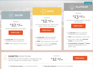 latest south beach diet plan prices
