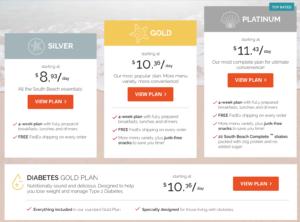 the diet dynamo south beach diet discounts