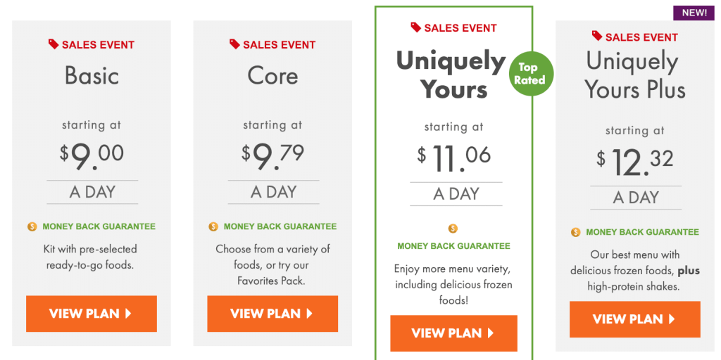 nutrisystem discounted prices