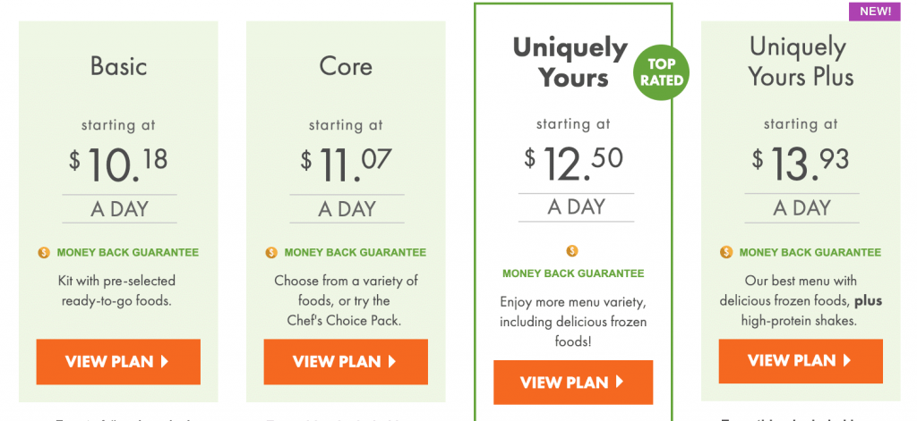 regular nutrisystem prices