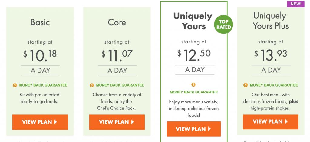 regular nutrisystem prices