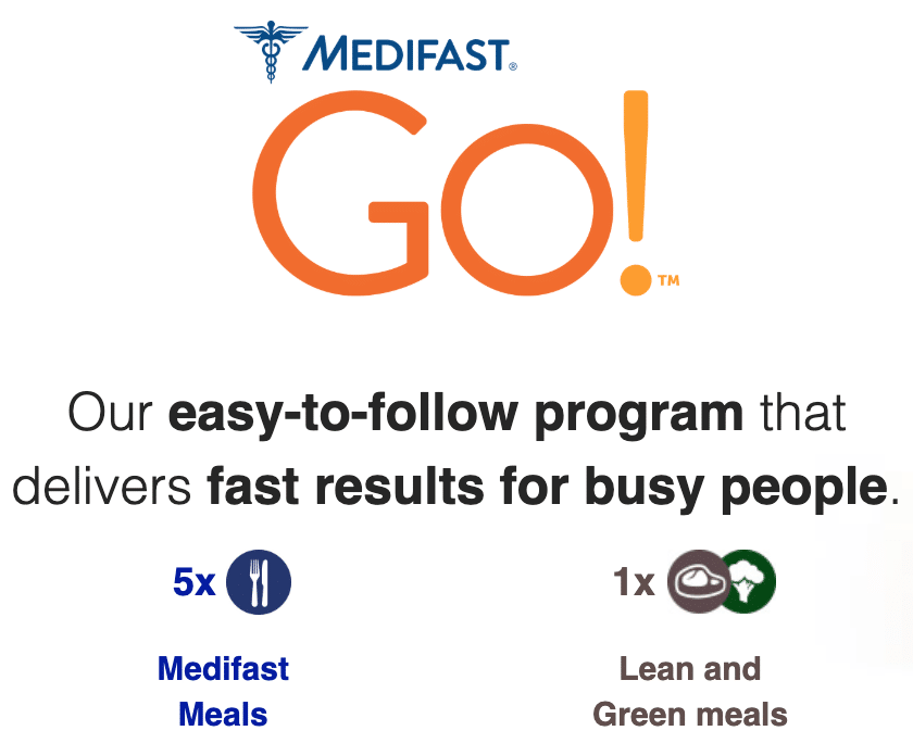 the medifsat go meal plan